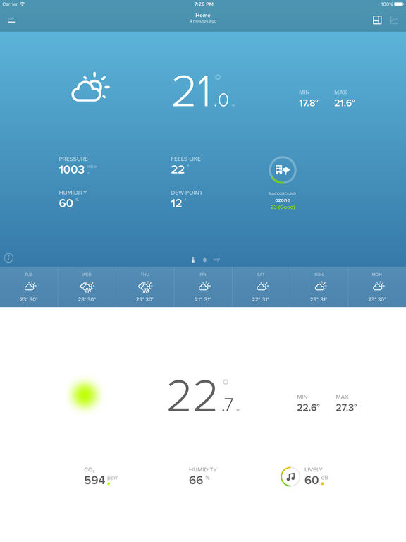 Screenshots of Netatmo Weather Station for iPad