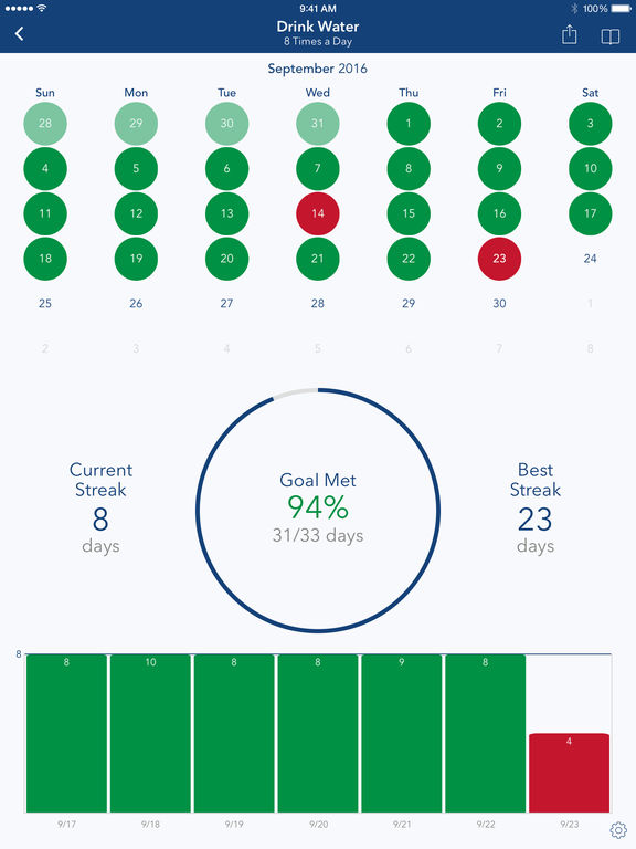 Strides: Habit Tracker & SMART Goals Tracker screenshot