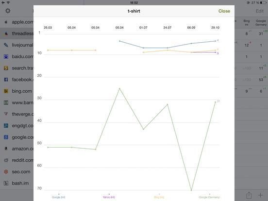 SEO Tool — check site position screenshot