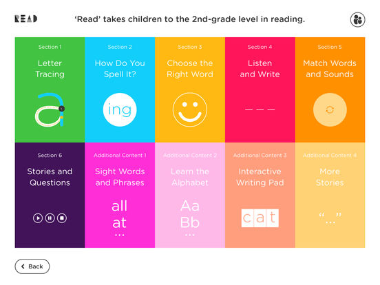 Read4Kids - Kids learn to read in 20 easy lessons Screenshots