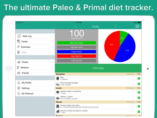 App shopper paleo tracker pro primal low carb diet counter iphone ipad malvernweather Gallery