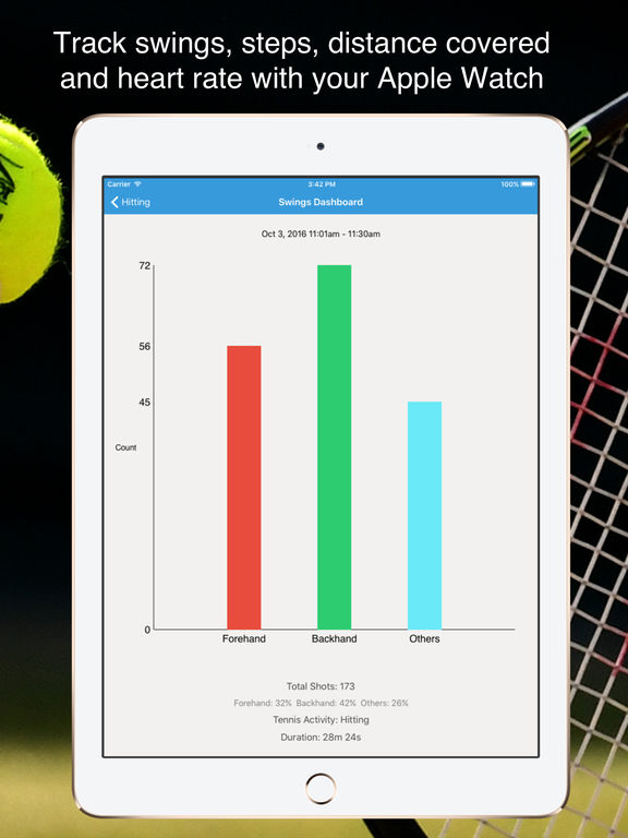 TennisKeeper - Tennis Activity, Scores, Steps and String Tracker screenshot