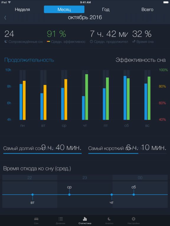 Runtastic Sleep Better Умный будильник анализ сна Screenshot
