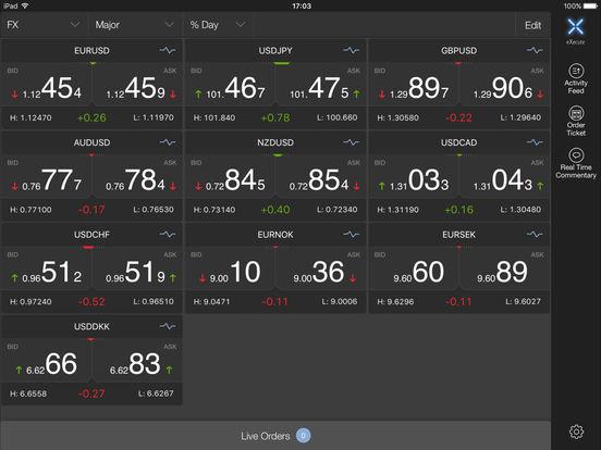 MD Pro iPad Screenshot 3