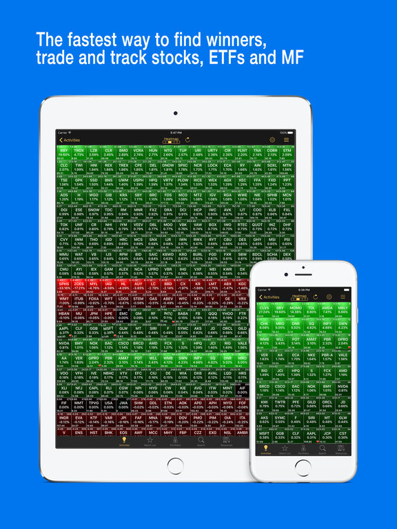 Stock trading app for ipad