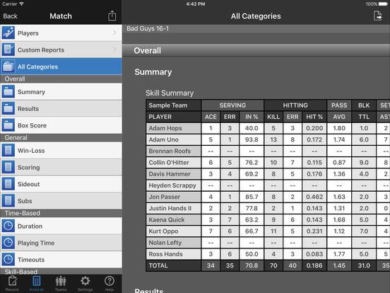 iStatVball 2 iPad Edition iPad Screenshot 3