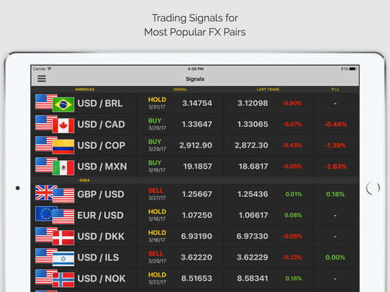 Top forex news apps