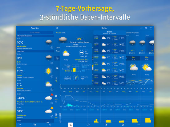 WeatherPro for iPad Screenshot