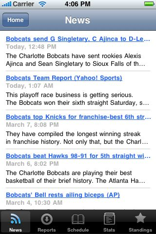 Basketball Fans - Charlotte screenshot #1