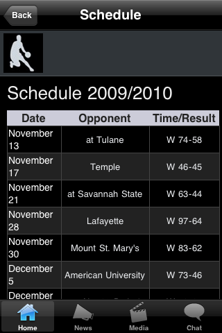 North Carolina-Asheville College Basketball Fans screenshot #2