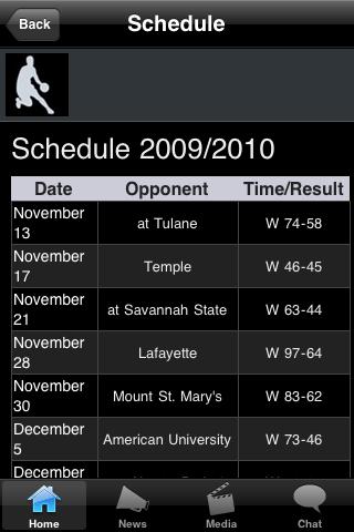 Washington College Basketball Fans screenshot #2