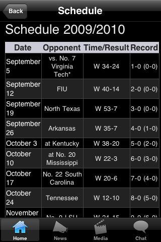 Alabama College Football Fans screenshot #2