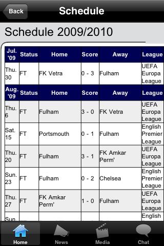 Football Fans - Vitoria Setubal screenshot #3