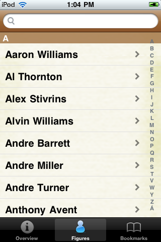 All Time Los Angeles C Basketball Roster screenshot #1