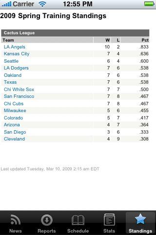 Baseball Fans - Philadelphia screenshot #2
