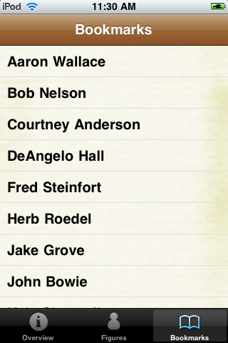 All Time Oakland Football Roster screenshot #4