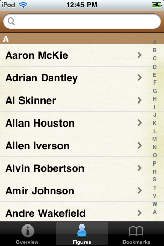 All Time Detroit Basketball Roster screenshot #1