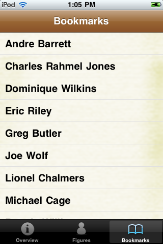 All Time Los Angeles C Basketball Roster screenshot #4