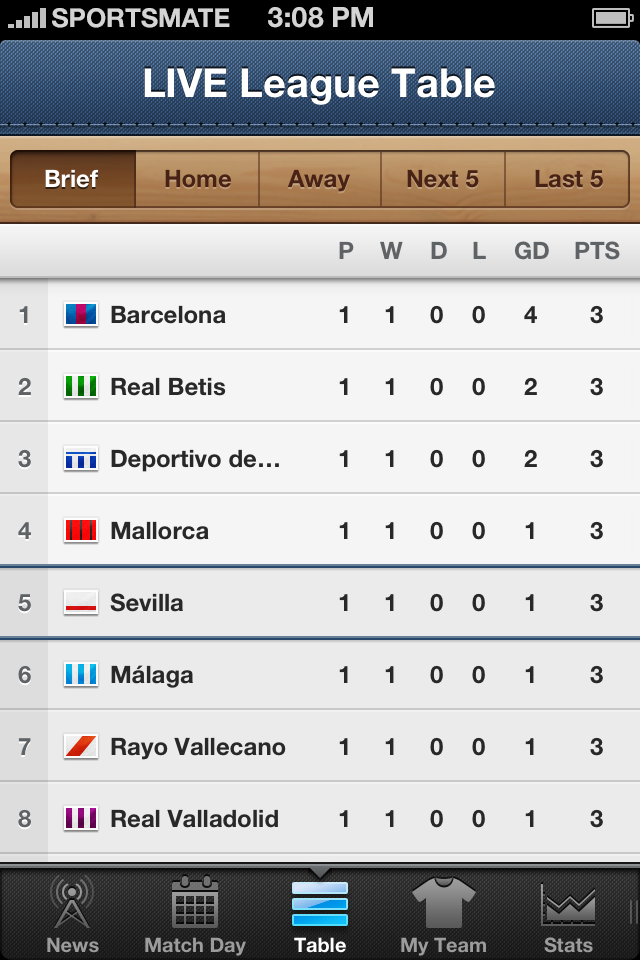 La Liga Live 2012/2012 Screenshot