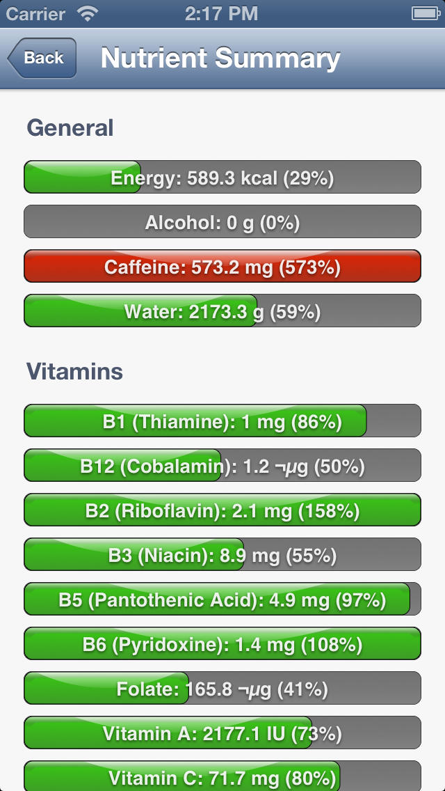 Cron-o-Meter Nutrition Tracker screenshot 3