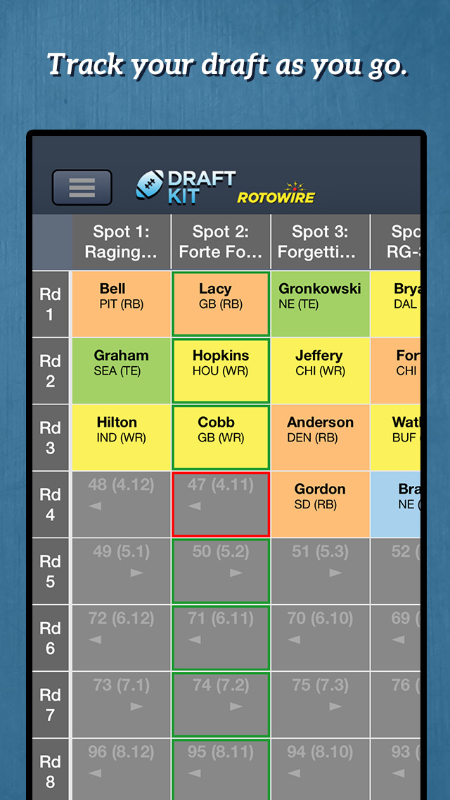 RotoWire Fantasy Football Draft Kit 2015 screenshot 5