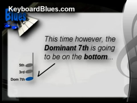 Learn Blues Piano screenshot 8