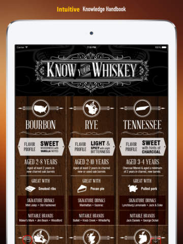 Whisky 101: Quick Study Reference with Video Lessons and Tasting Guide screenshot 6