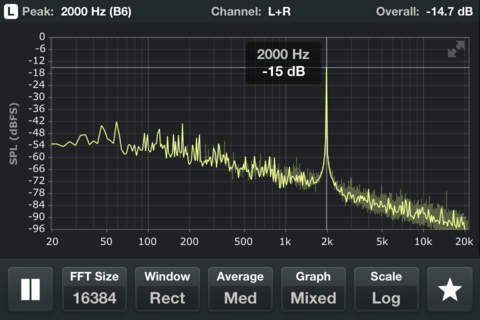 FFT Plot - Real Time Sound Frequency Analyzer - náhled