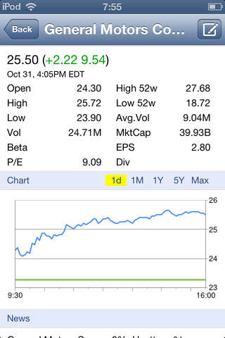 Smart Stock - náhled