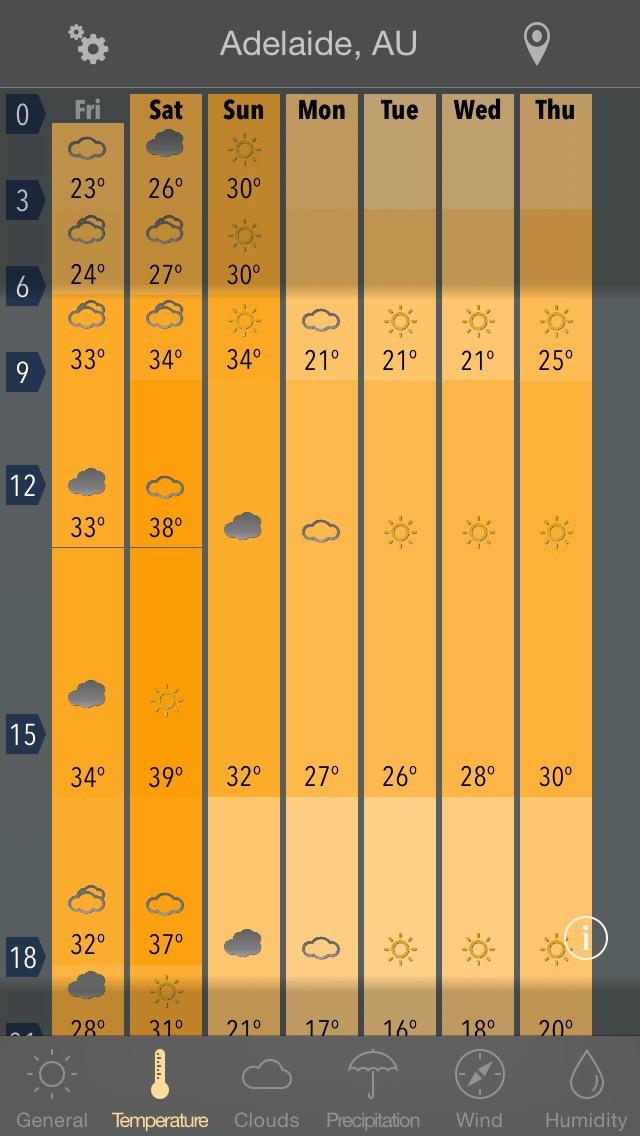 Week Weather screenshot #1