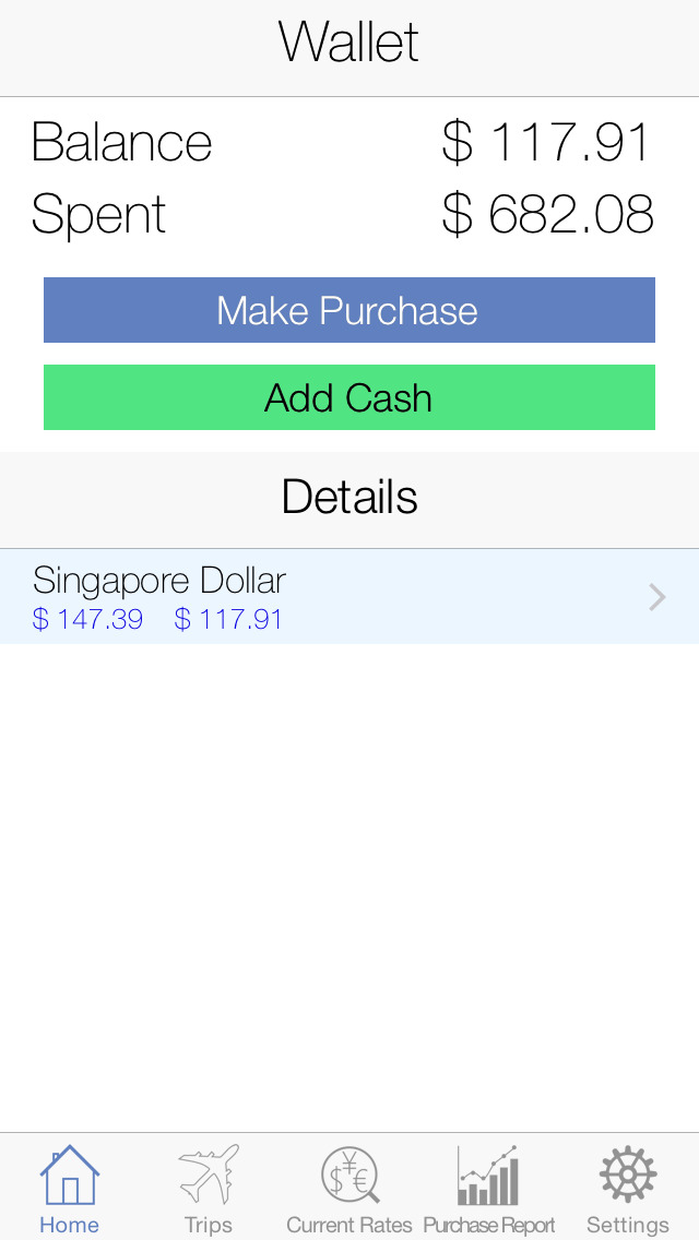 Travel Money Tracker screenshot 1