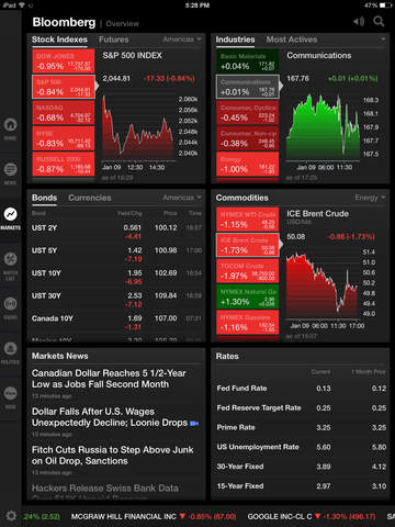 Bloomberg for iPad screenshot 4