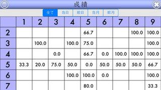 さんすう(九九カード) FV screenshot 5