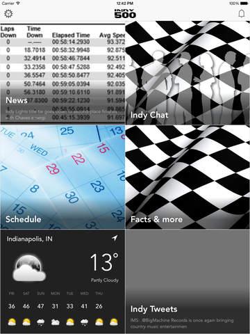 Indy 500 Racing News screenshot 6
