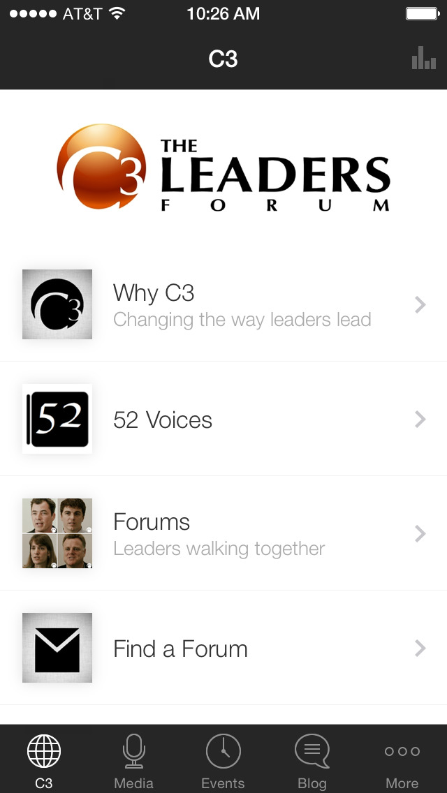 C3 Leaders screenshot 1
