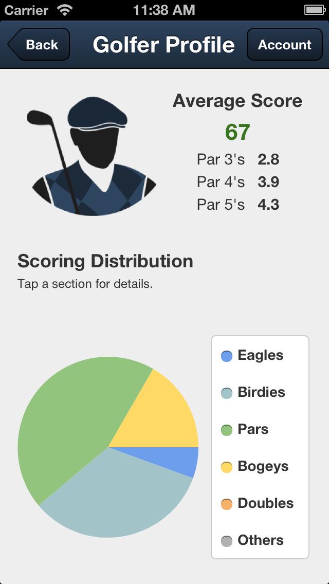 Wildfire Golf Club screenshot 3