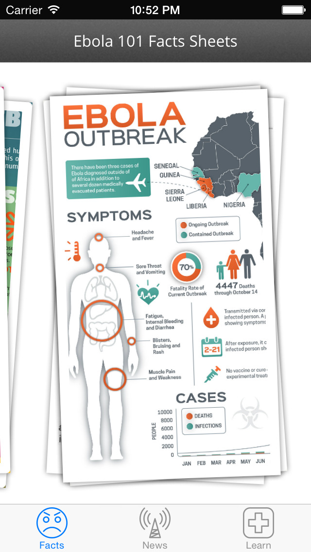 Ebola Truth and Guidance: Fact sheets with latest news,and protection lessons screenshot 1