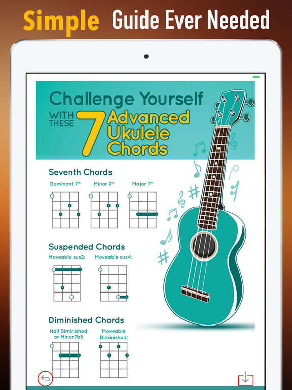 How to Play Ukulele-Complete Guide and Basics screenshot 6
