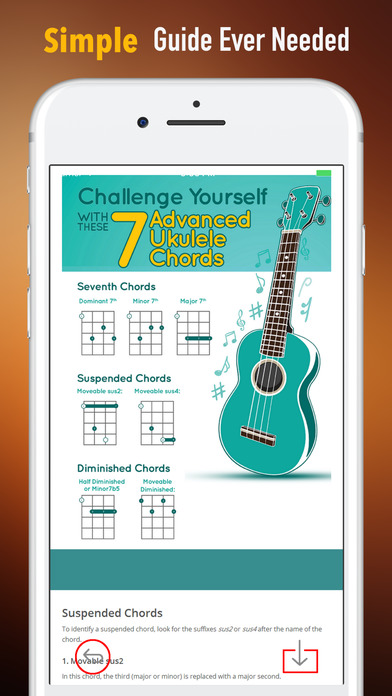 How to Play Ukulele-Complete Guide and Basics screenshot 2