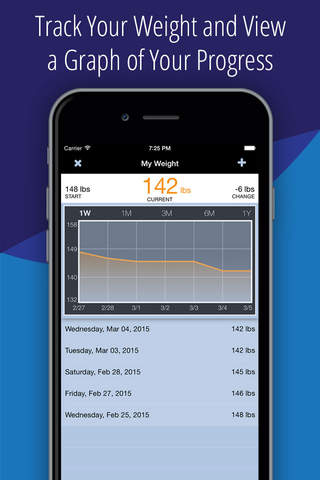 The Low-Glycal Diet - Healthy Weight Loss Tracker - náhled
