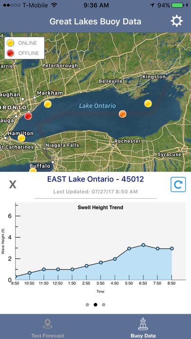 Lake Ontario Boating Weather screenshot 3