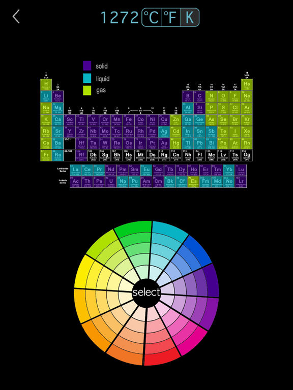 The Periodic Table - Chemistry screenshot 8