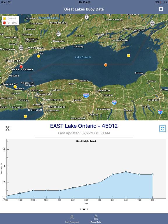 Lake Ontario Boating Weather screenshot 6