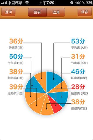 中医体质测试 - náhled