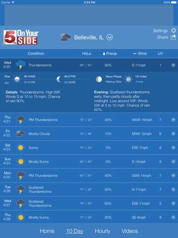 KSDK Weather | Apps | 148Apps