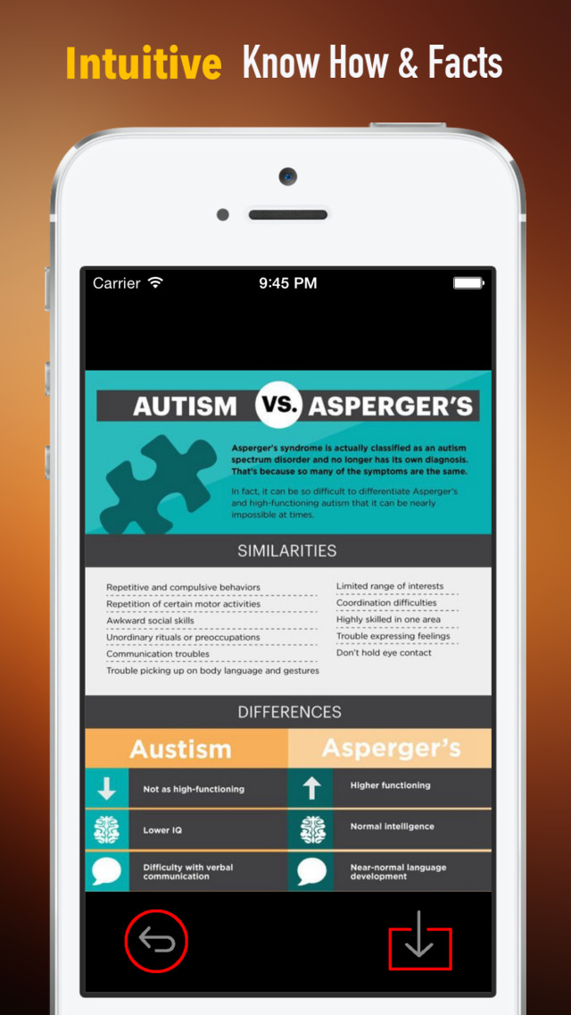 Asperger's Syndrome Guide:Parent Guide screenshot 1