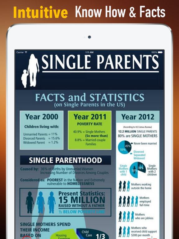 Single Parents Adoption Guide:Adoption Tips and Tutorial screenshot 6