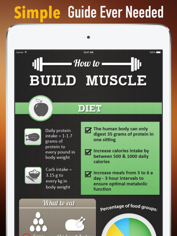 Modern Bodybuilding Guide:Delicious Recipes To Build Muscle, Burn Fat And Save Time screenshot 7