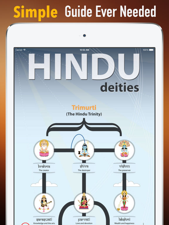 Hinduism Glossary: Cheatsheet with Study Guide screenshot 7