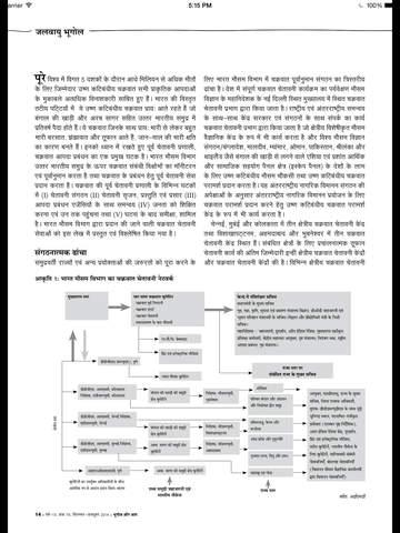 Bhugol aur Aap screenshot 8